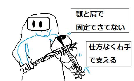 f:id:minimalist_gyakubari:20210314190824p:plain