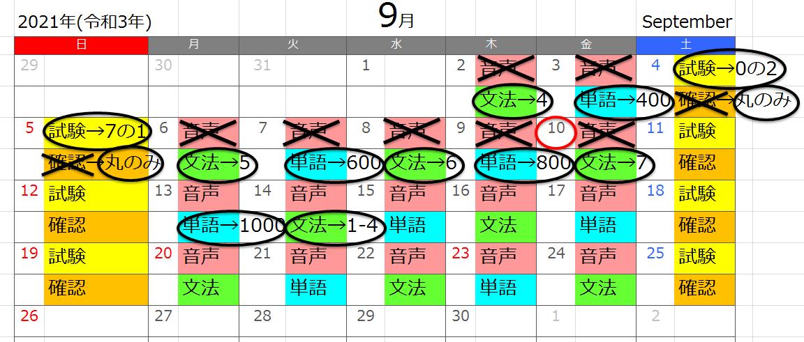 f:id:minimalist_gyakubari:20210910230136p:plain