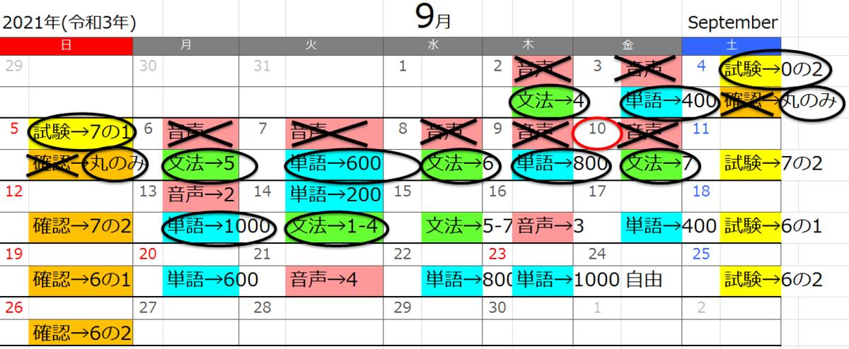 f:id:minimalist_gyakubari:20210911010949p:plain