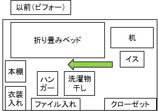 f:id:minimalist_gyakubari:20210915222421p:plain