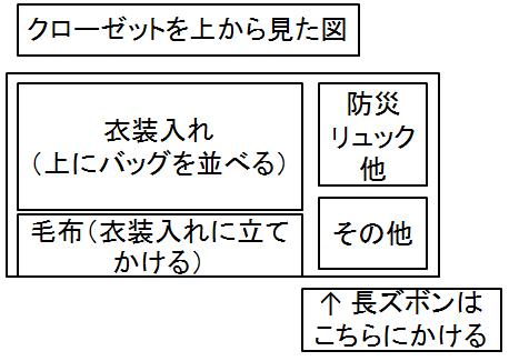 f:id:minimalist_gyakubari:20210915225941p:plain