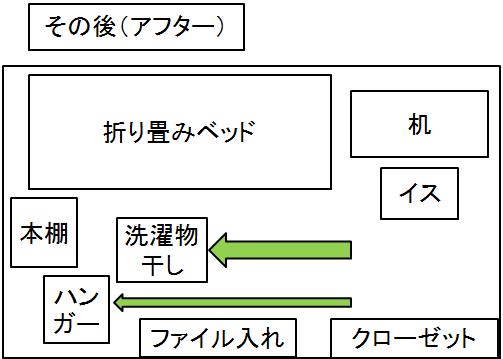 f:id:minimalist_gyakubari:20210915231712p:plain