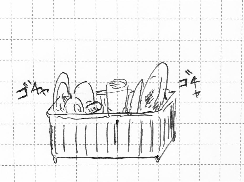 洗い物が一番面倒くさい