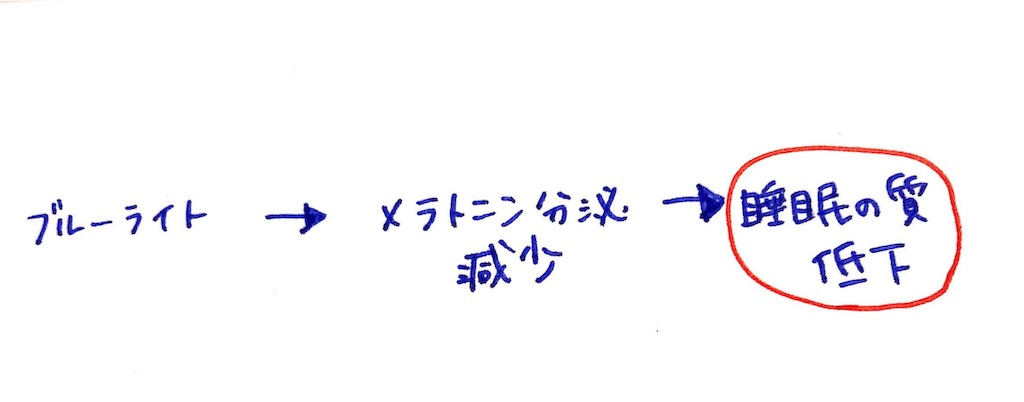 f:id:minimumstresslife:20190112215504j:image