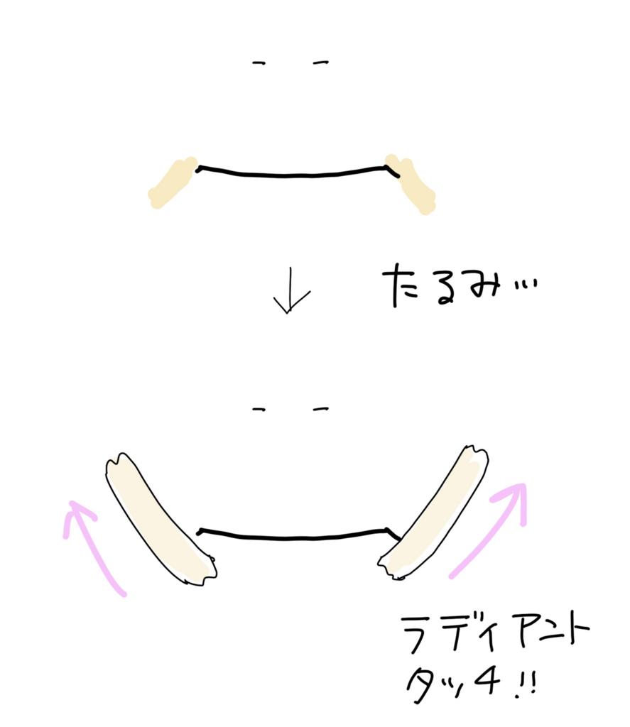 f:id:miniroom:20180808011408j:plain