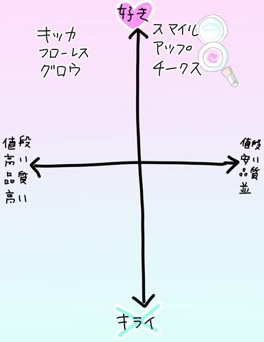 f:id:miniroom:20181110163421j:plain