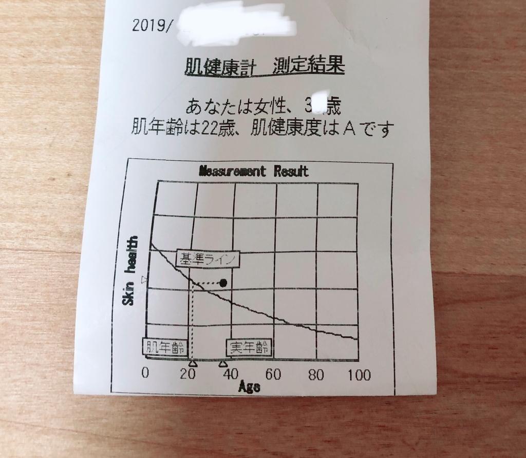 f:id:miniroom:20190210232033j:plain