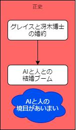 f:id:mink0212:20210623120152p:plain