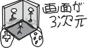 想像で語るニンテンドー3DS