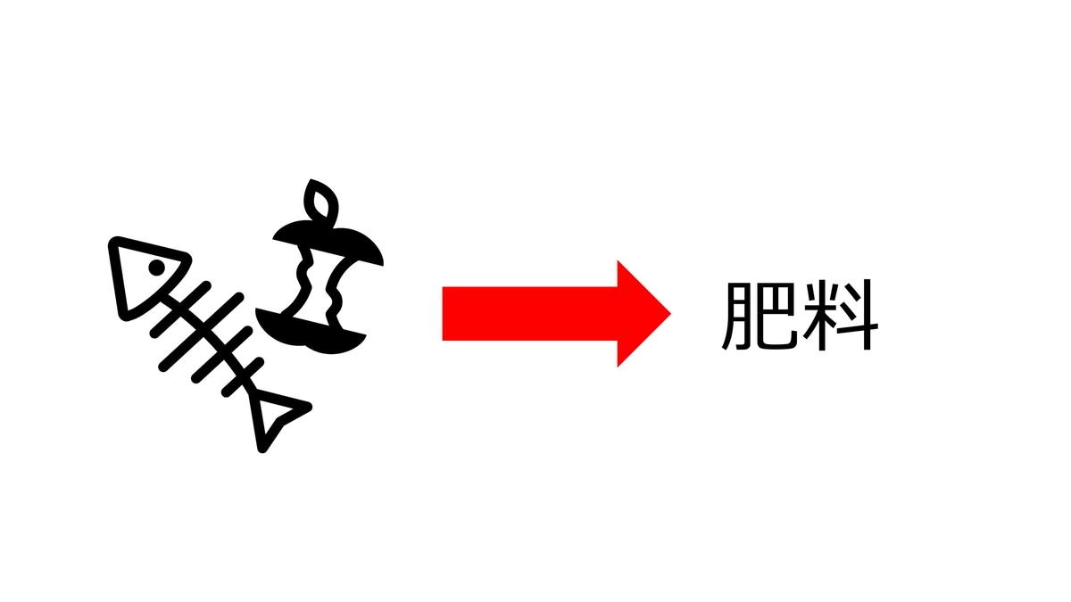 f:id:minotake1106:20200202150721j:plain