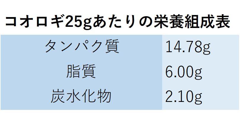 f:id:minotake1106:20200417073456j:plain