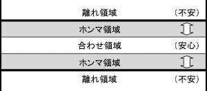f:id:minougun:20170812232440j:plain