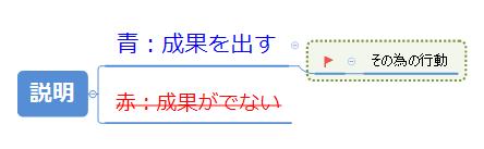 f:id:minoza1234:20200215162319p:plain