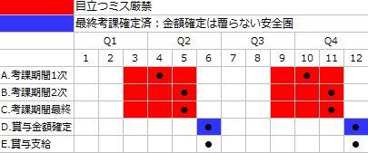 f:id:mint-choco-chip:20180415002229j:image