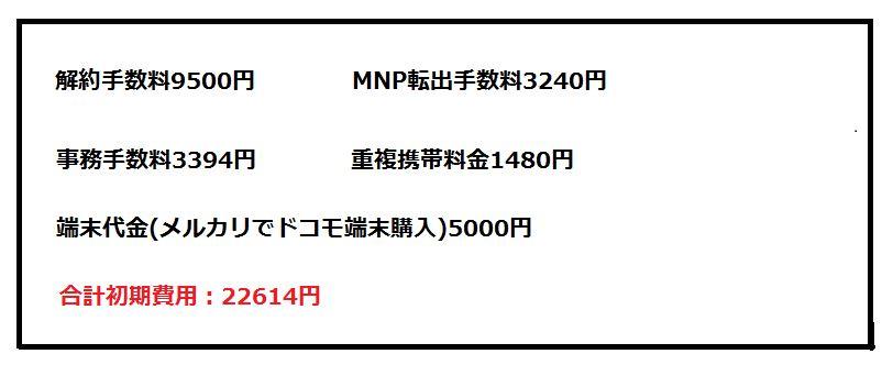MNP初期費用