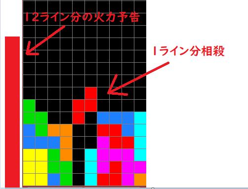 f:id:mintscore:20191226175843p:plain