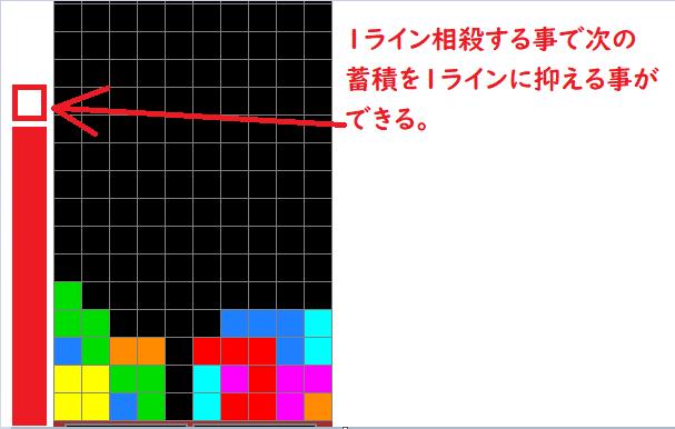 f:id:mintscore:20191226180010p:plain