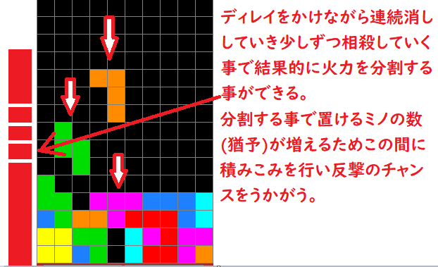 f:id:mintscore:20191226180025p:plain