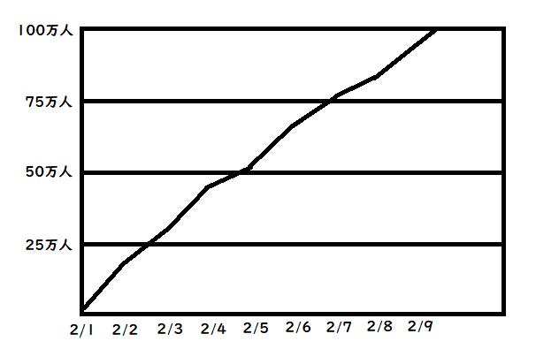 f:id:mintscore:20200209000557p:plain
