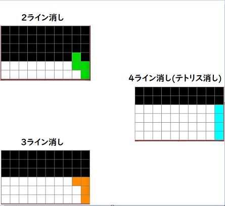 f:id:mintscore:20200311211343p:plain
