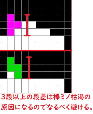 f:id:mintscore:20200408155825p:plain