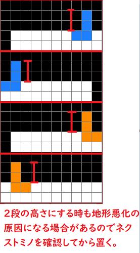 f:id:mintscore:20200408161549p:plain