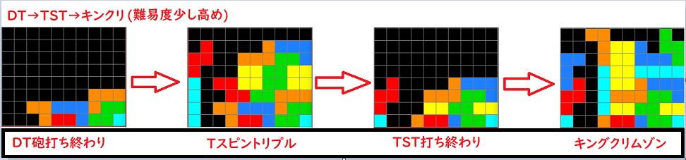 f:id:mintscore:20200512062825p:plain