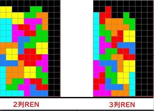 2列RENと3列REN