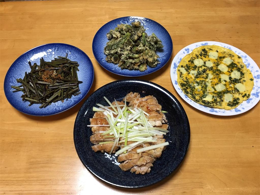 f:id:mintsuchi:20170508222649j:image