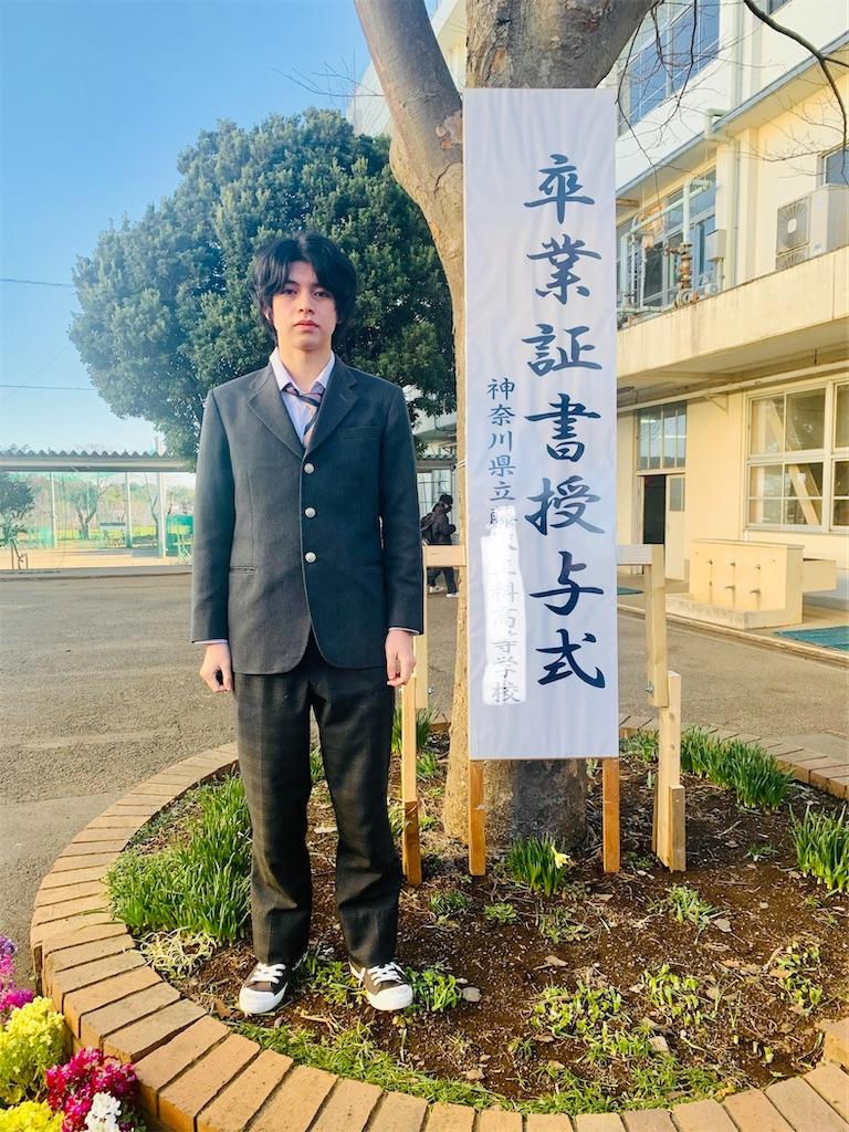 f:id:mintsuchi:20210316160847j:image