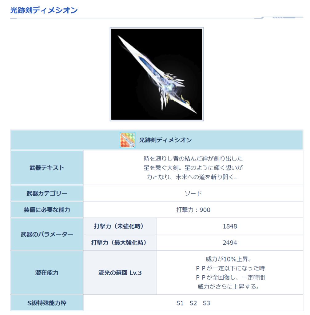 f:id:minttearz:20190113123013p:plain