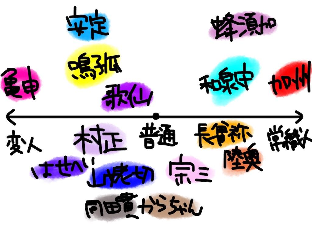 f:id:mintxxx:20170202230021j:image