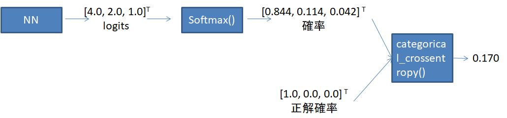 f:id:minus9d:20201025192350p:plain