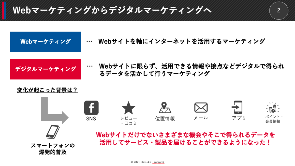 Webマーケティングからデジタルマーケティングへ