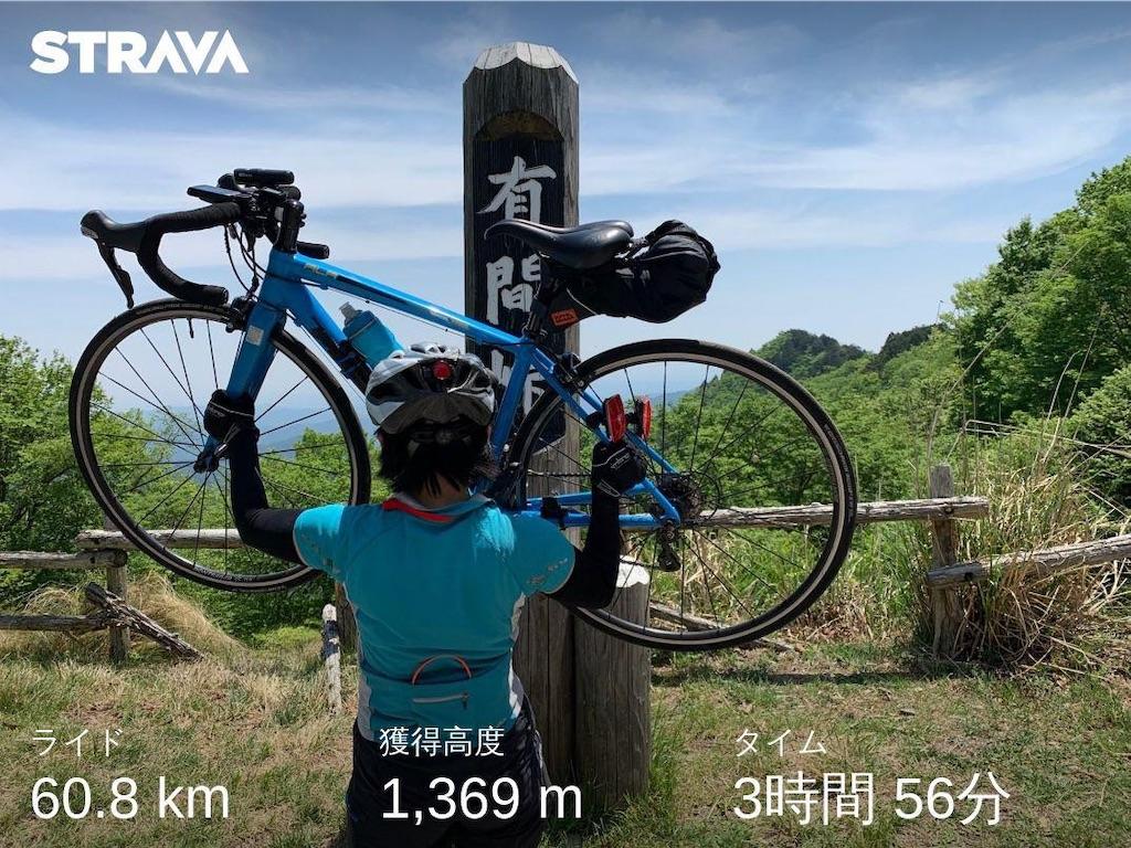 f:id:mio_roadbike:20190526182219j:image