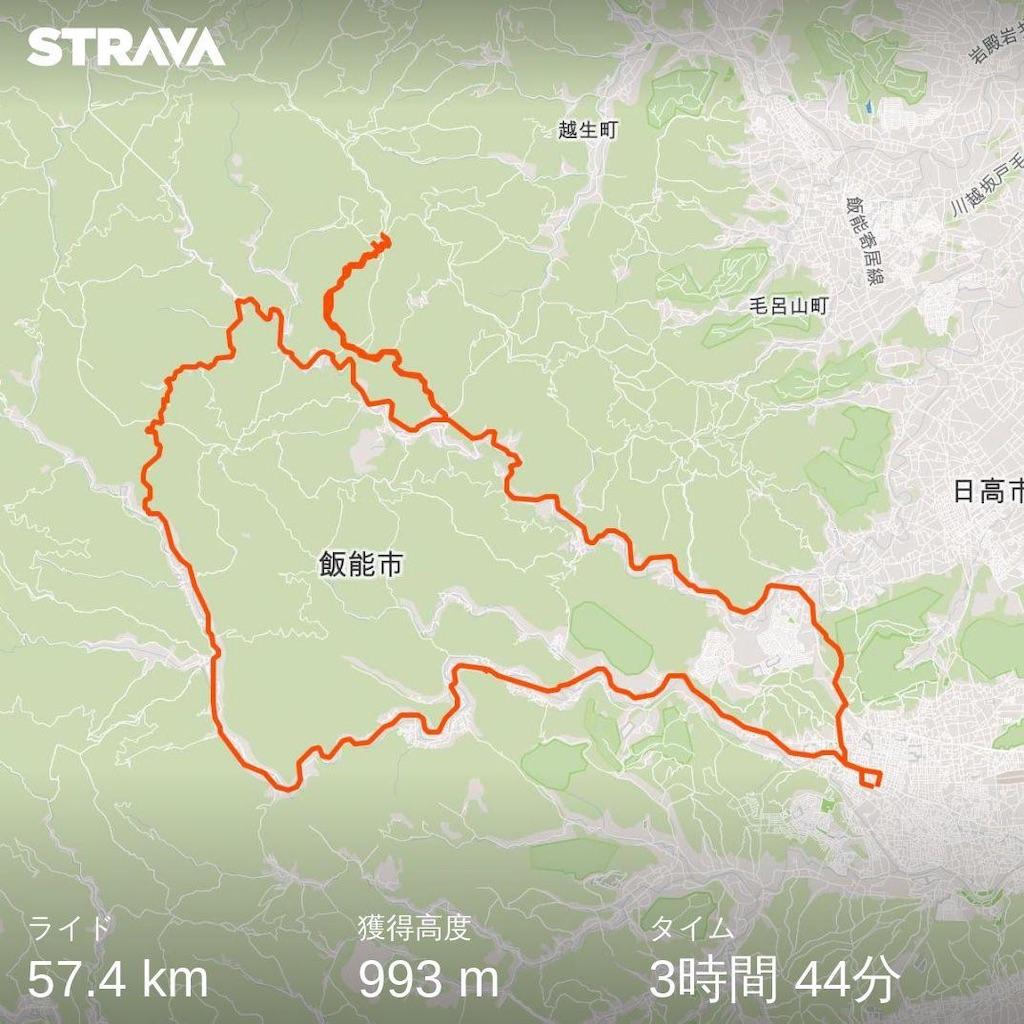 f:id:mio_roadbike:20190725084017j:image