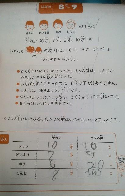 f:id:miokotoba:20180818232106j:plain