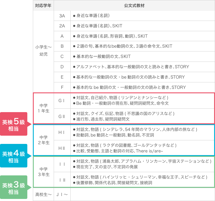 f:id:miokotoba:20190528120306p:plain