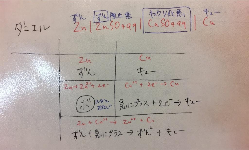 f:id:miomio-dr39:20170307231921j:image