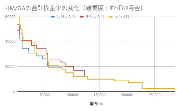 f:id:miotsukushi-ff11:20180909141831p:plain