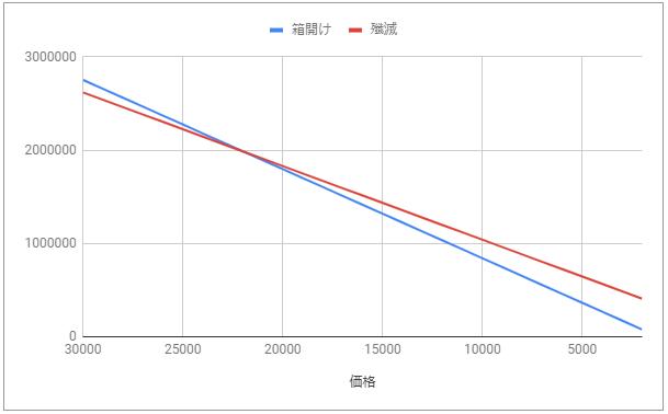 f:id:miotsukushi-ff11:20200430012632p:plain