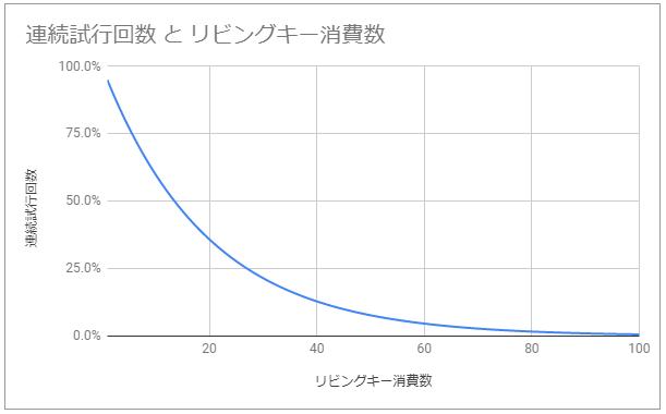 f:id:miotsukushi-ff11:20200430020143p:plain