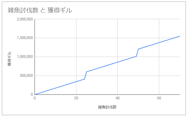 f:id:miotsukushi-ff11:20200501035750p:plain
