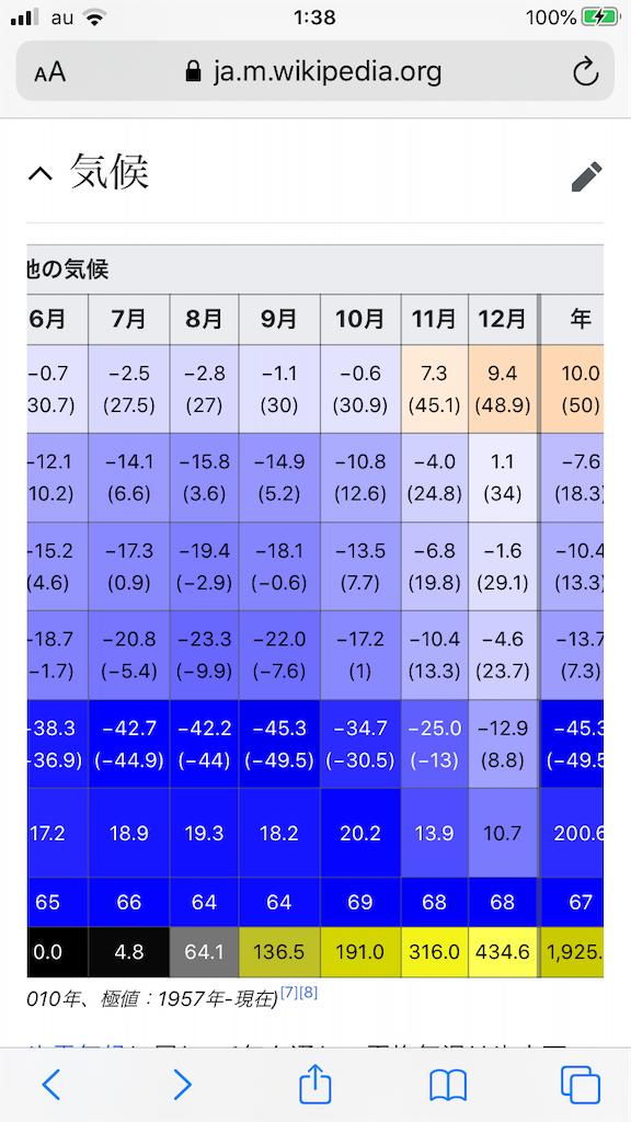 f:id:miotsukushiQ:20200606013845p:image