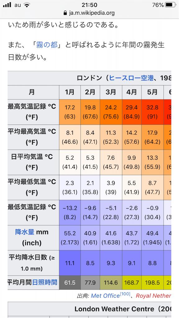 f:id:miotsukushiQ:20200705215627p:image