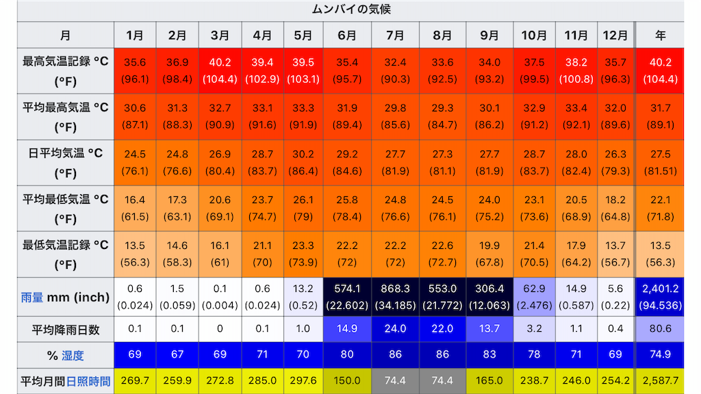 f:id:miotsukushiQ:20200705233414p:image