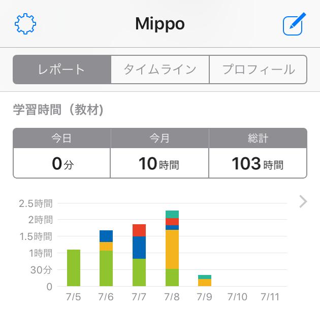 f:id:mippolog:20170712115058p:plain