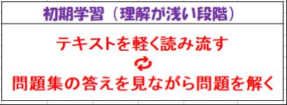 f:id:miracle-magic:20200216222149p:plain