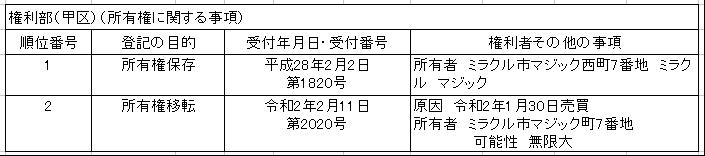f:id:miracle-magic:20200224153401p:plain