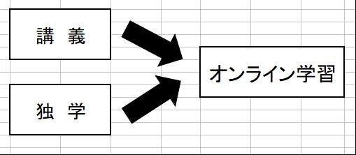 f:id:miracle-magic:20200404112950p:plain